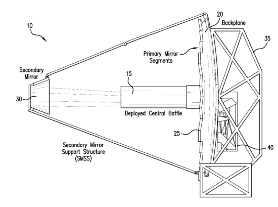 550x409 Patents For Space Telescopes Madderns Great Ideas Come To Us