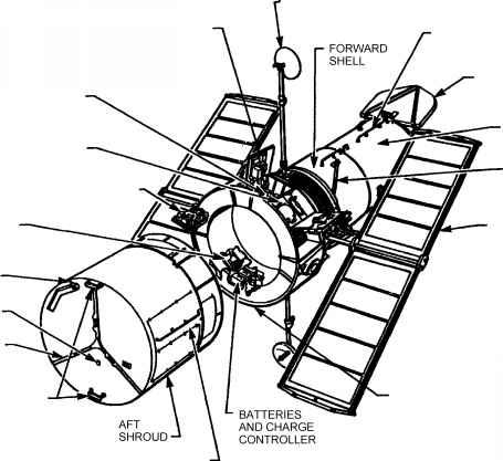 455x417 Astrometric Observations