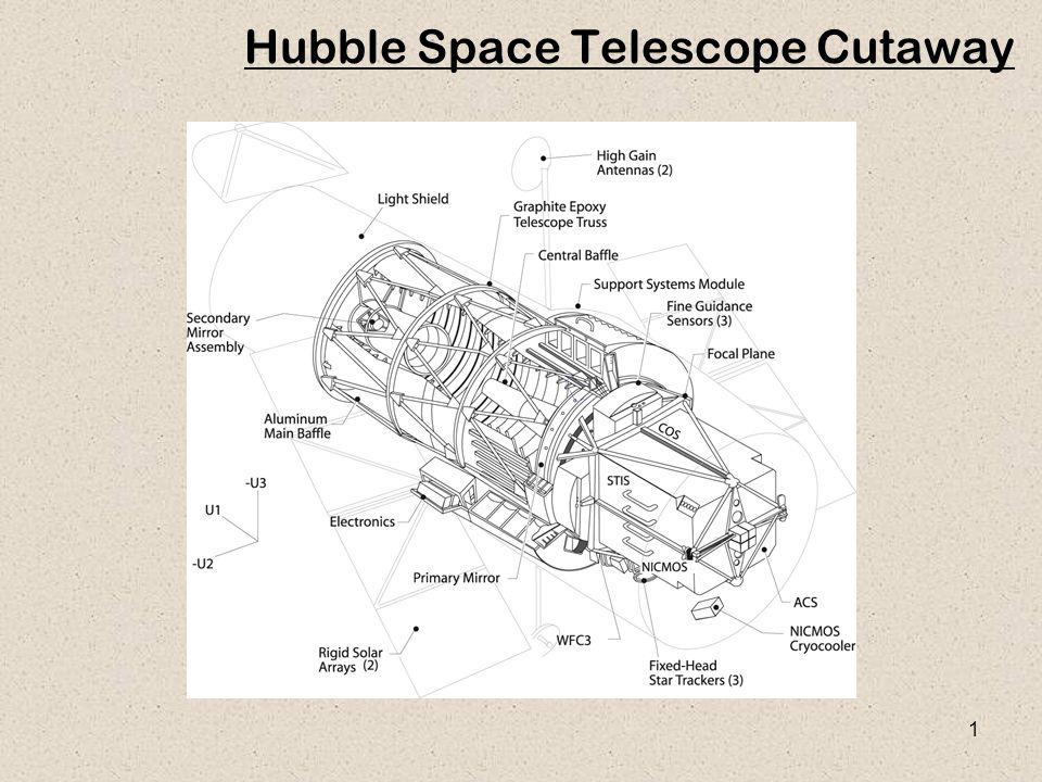 960x720 1 Hubble Space Telescope Cutaway. 2 Hubble Space Telescope Field