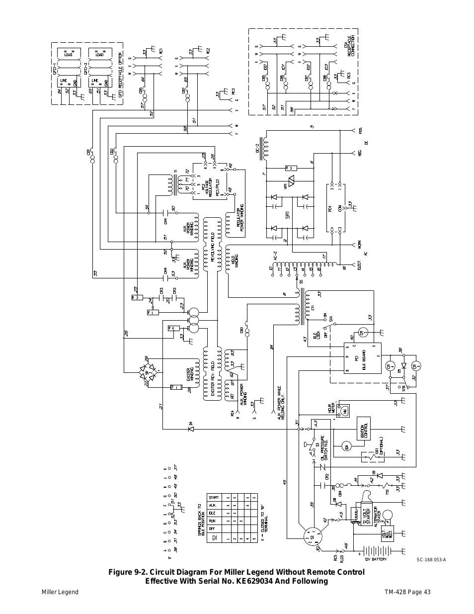 Sending Unit Wiring Diagram Gm Free Download Wiring Diagram
