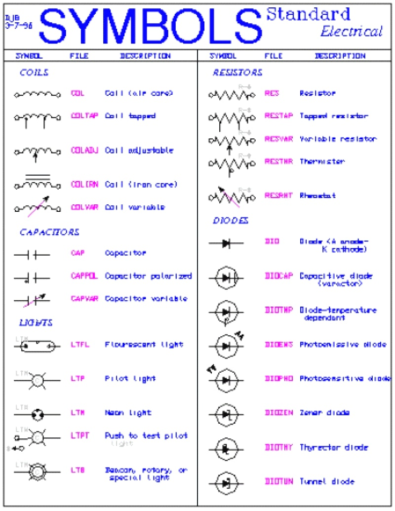 Hvac Drawing Symbols Legend Wiring Library
