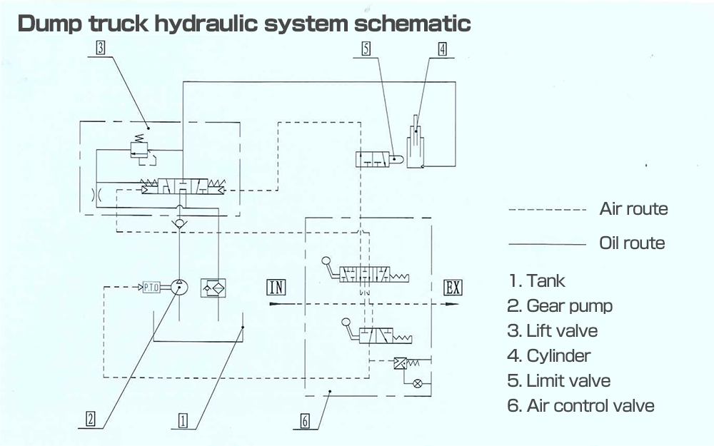 Hydraulic Drawing at GetDrawings com | Free for personal use