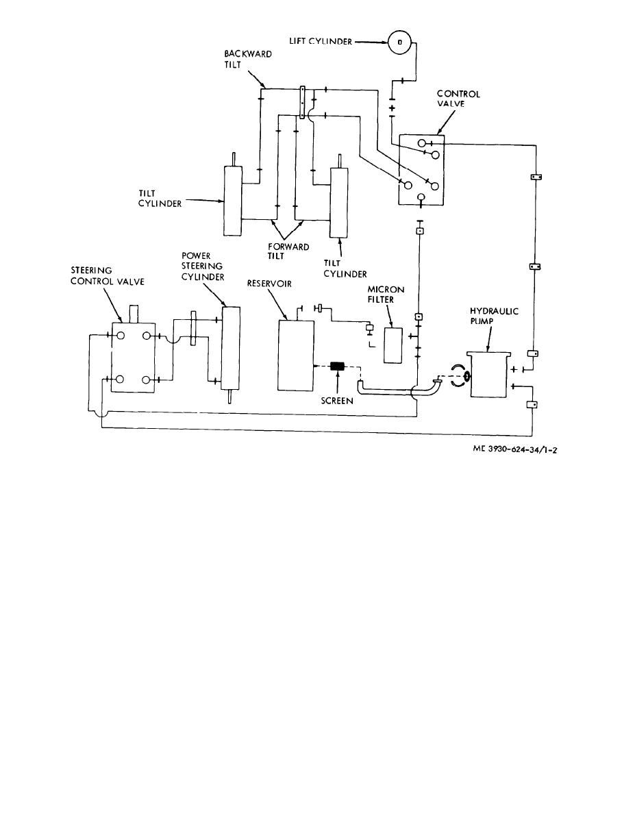 Hydraulic Drawing At Free For Personal Use Figure 1 Circuit Schematics 927x1197 2 Diagram
