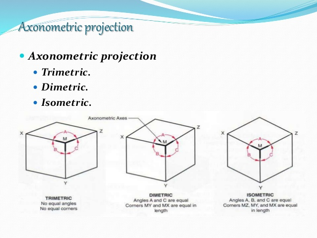 638x479 Isometric Ppt