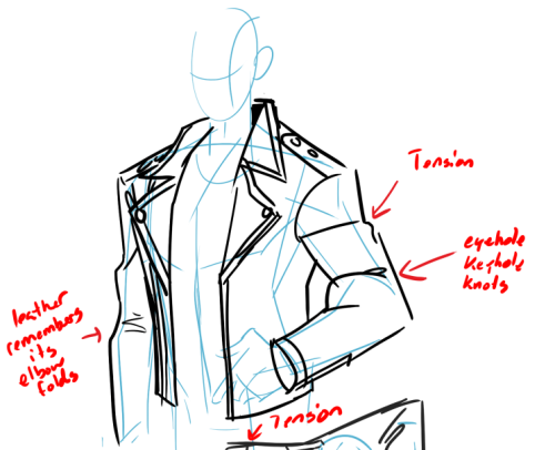 Jacket Drawing Reference At Getdrawings Com Free For Personal Use