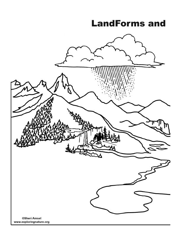 612x792 Landforms And Waterways Poster Making