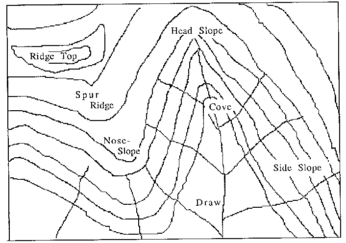 706x496 Seven Types Of Landforms Ridgetop, Noseslope