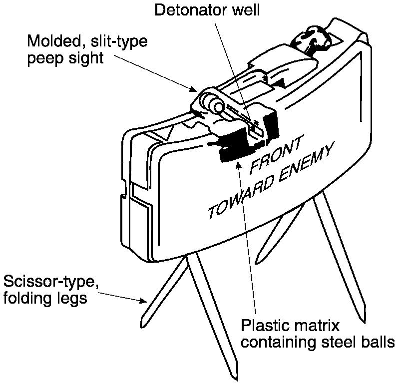 797x771 Appendix C Current Types Of U.s. Landmines Alternative
