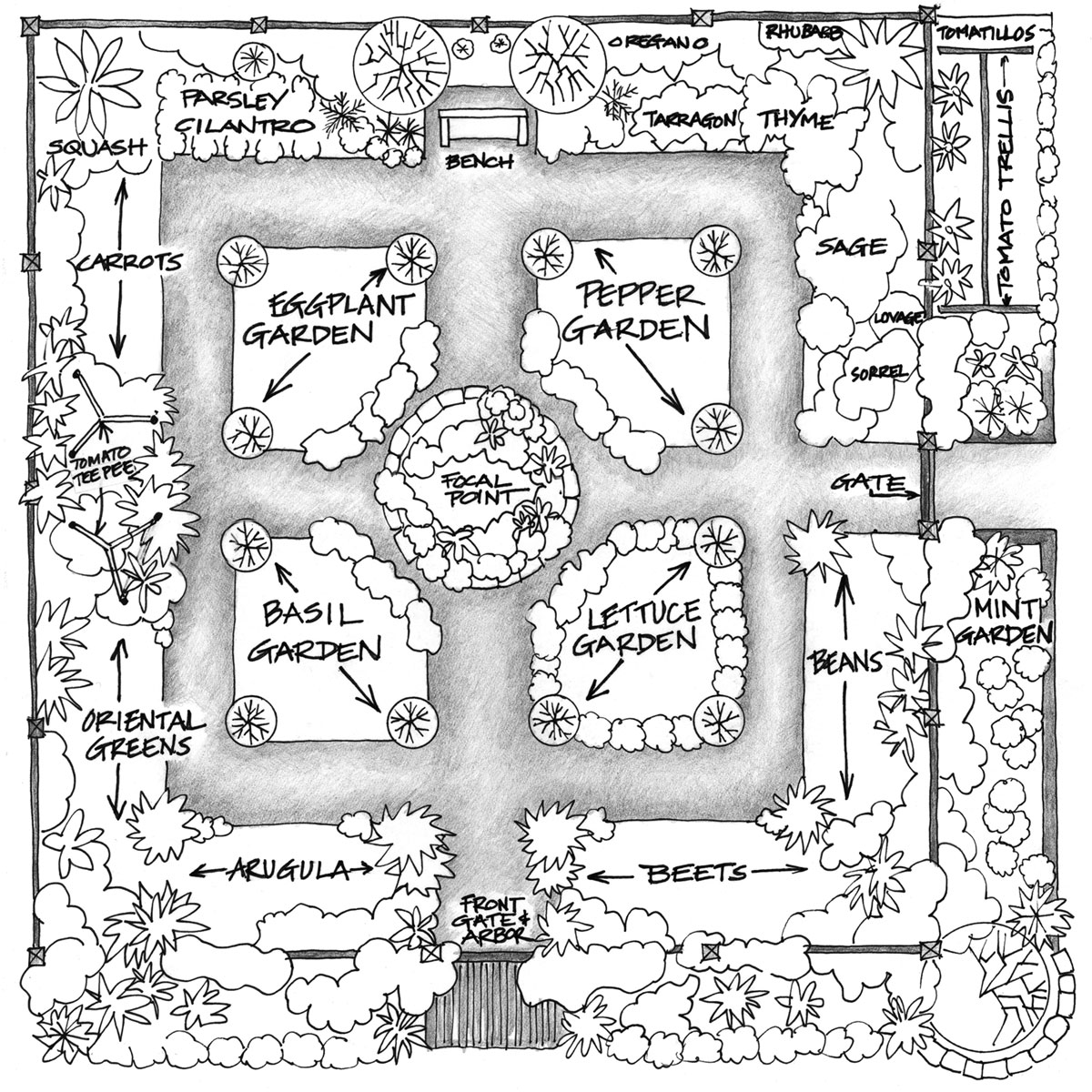 1200x1200 Fall. Vegetable Garden Drawing For Ty And Surprise In A Garden