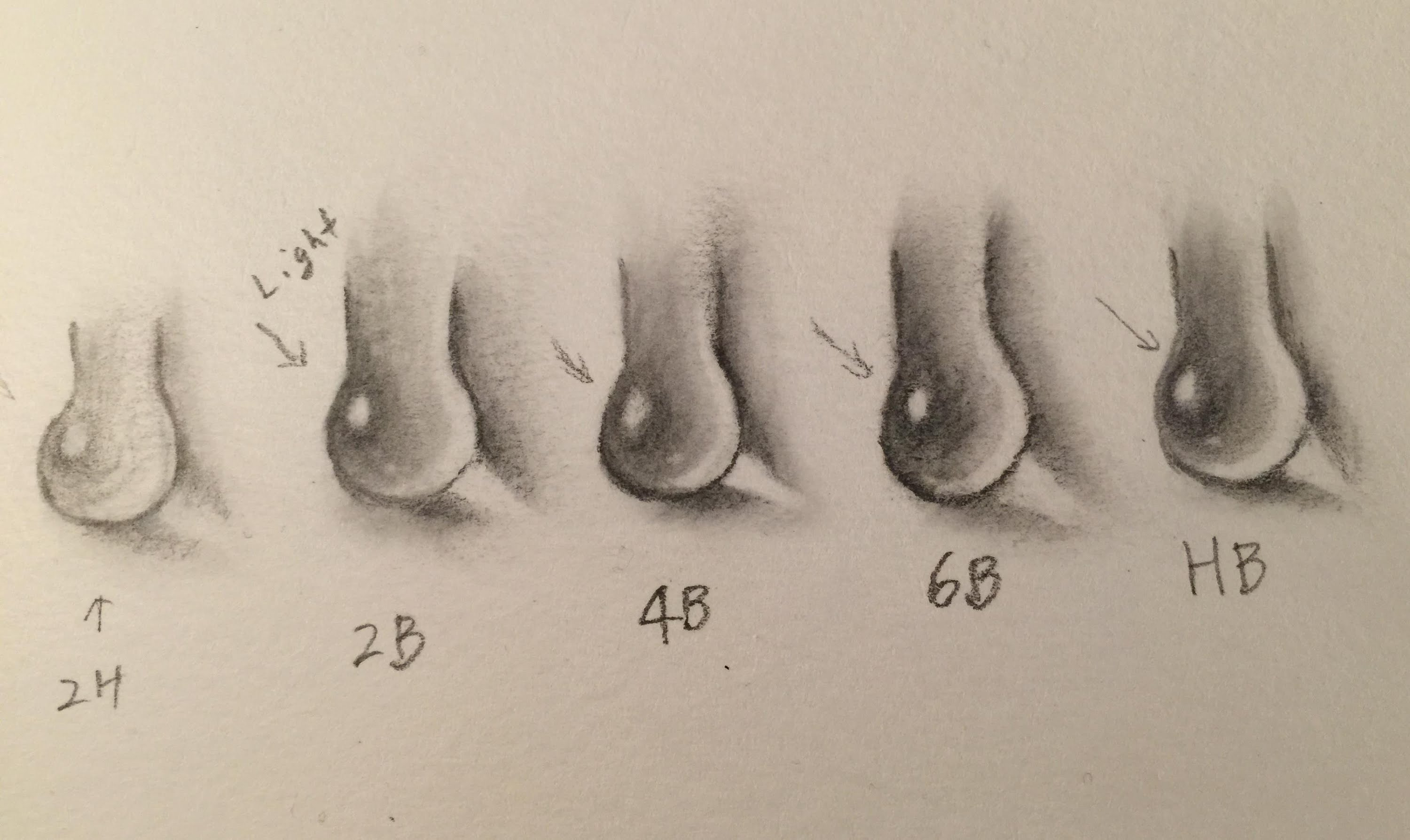3000x1788 Drawing Pencils Types Hd How To Draw Water Drops And Pencil Lead