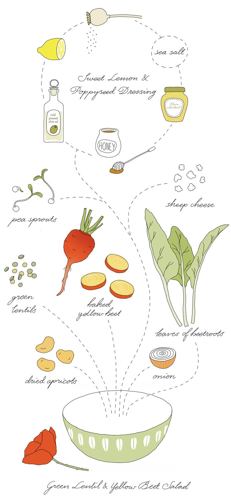 800x1733 Green Kitchen Stories Green Lentil Amp Yellow Beet Salad