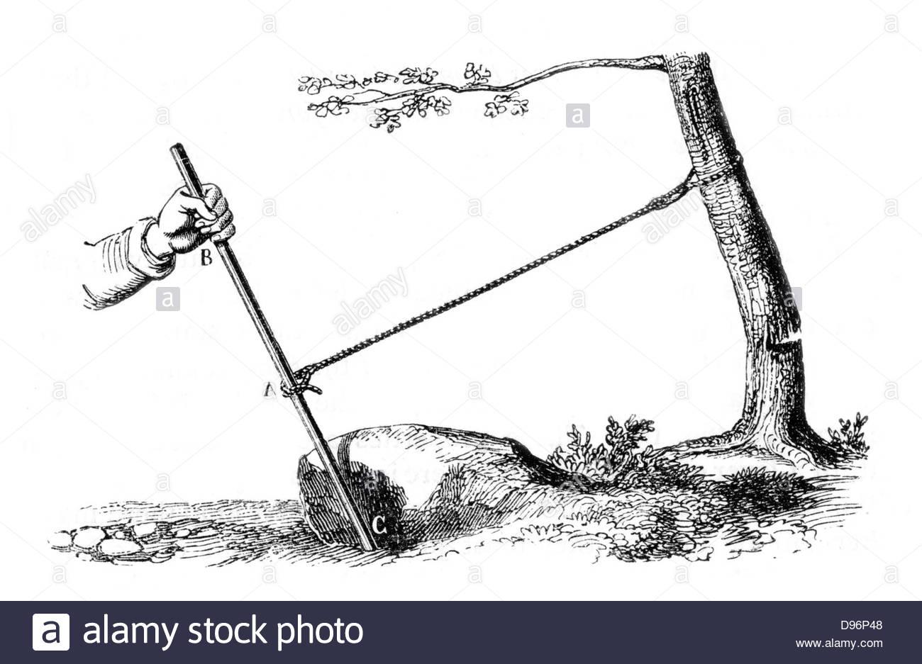 1300x937 Mechanical Advantage Power Lever, 1877. Lever