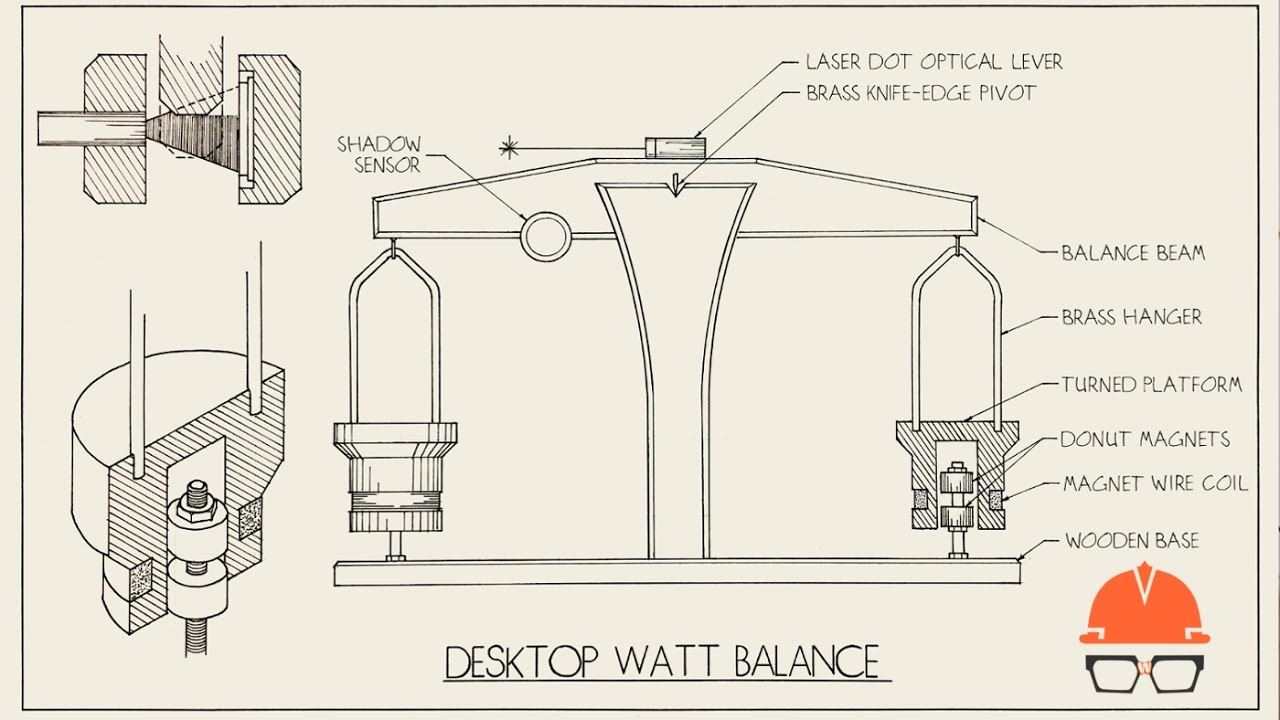 1280x720 Technical Illustration Of Desktop Watt Balance