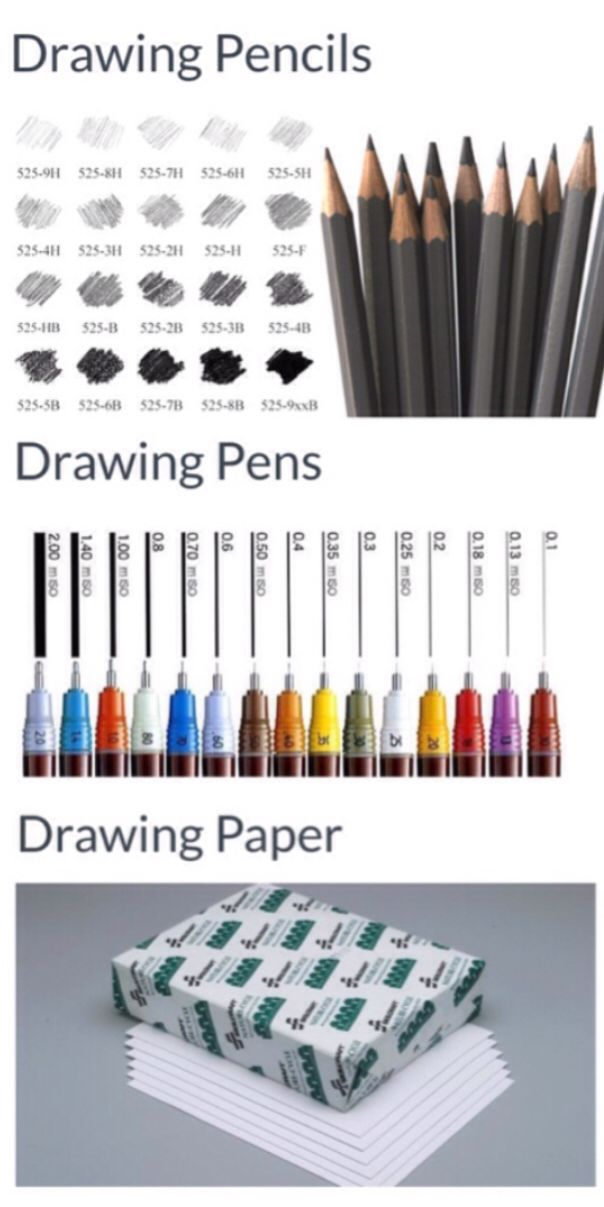 list of art supplies for drawing at getdrawings com free for