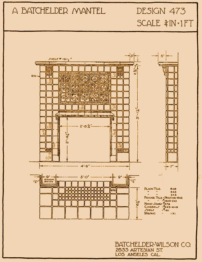 650x843 91 Best Drawing Fireplace Images On Mantles, Fire