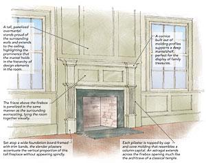 300x238 Design A Classic Fireplace Mantel