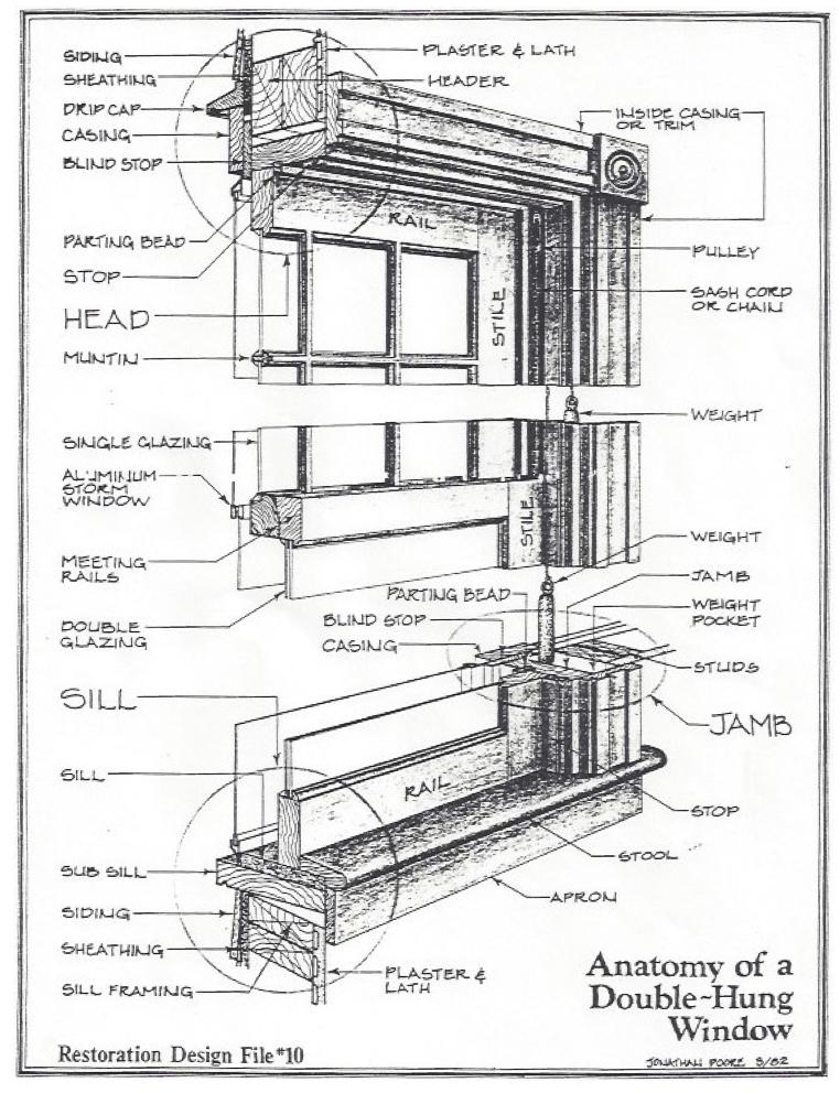 762x992 Airflo Windows