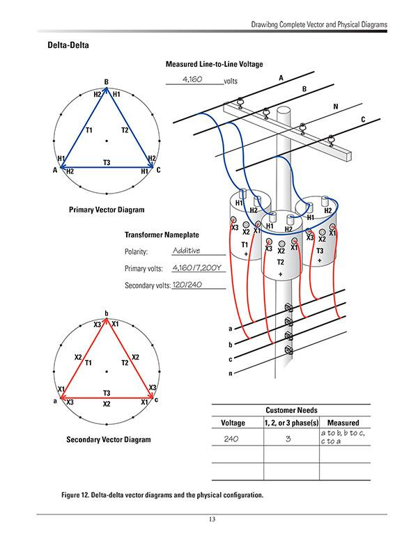 600x777 Vector Diagrams For Linemen Alexander Publications