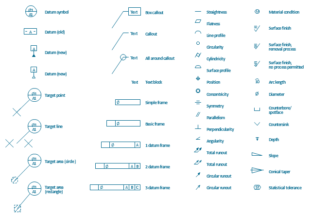Good 640x446 28+ Collection Of Mechanical Engineering Drawing Symbols Pdf