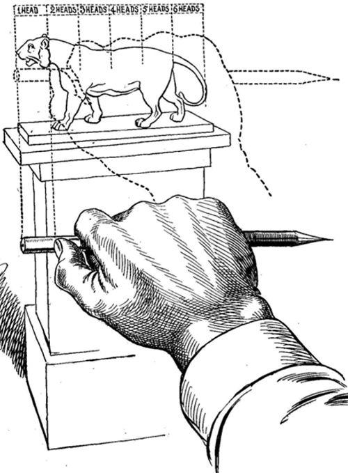 Method Drawing