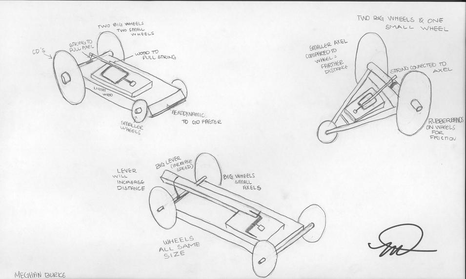 955x573 Collection Of Mousetrap Car Drawing High Quality, Free