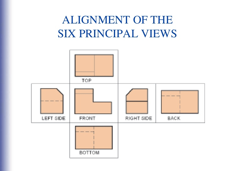 728x546 Multiview Drawings And The Six Principal Views