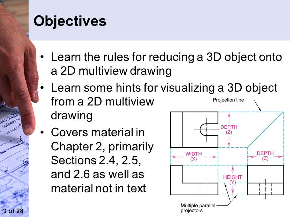 960x720 Orthographic Projections Gmed Unit 1