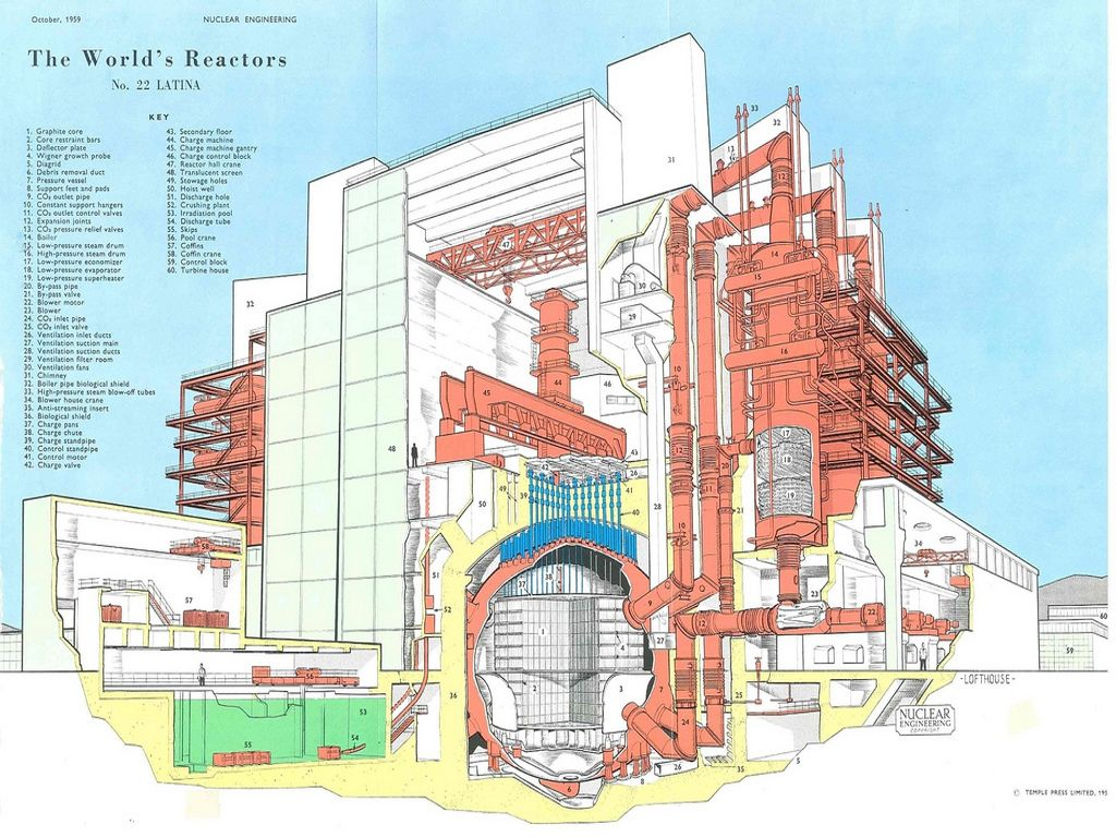 1024x768 Nuclear Power Plants Drawings Scheme Nuclear Power Plant