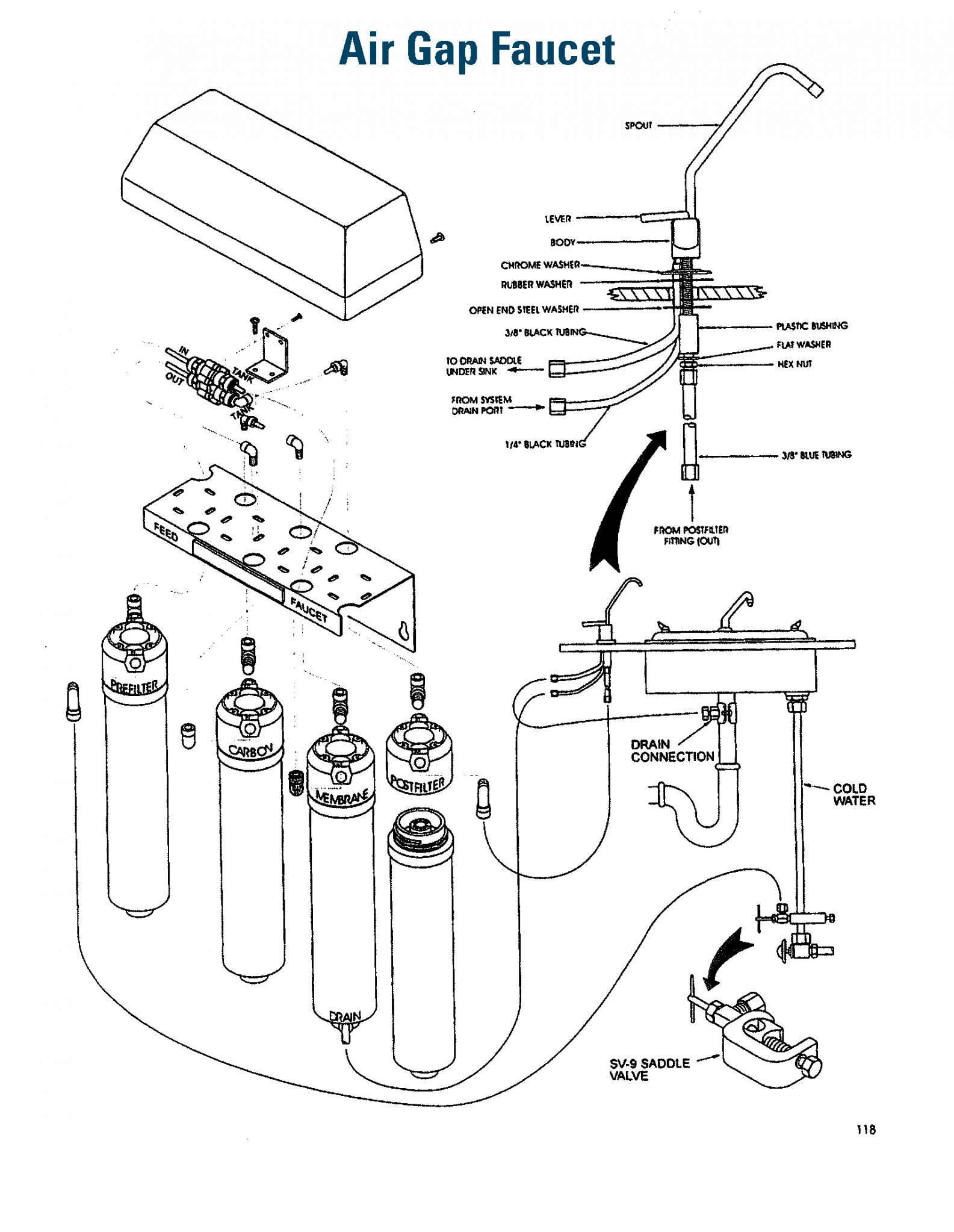 1585x2046 Air Gap Faucet Diagram ( Air Gap Faucet For Reverse Osmosis System