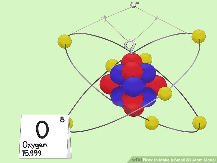 728x546 3 Ways To Make A Small 3d Atom Model