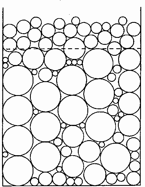 503x647 Particle Packing Of Larger Classes According To Furnas, Showing