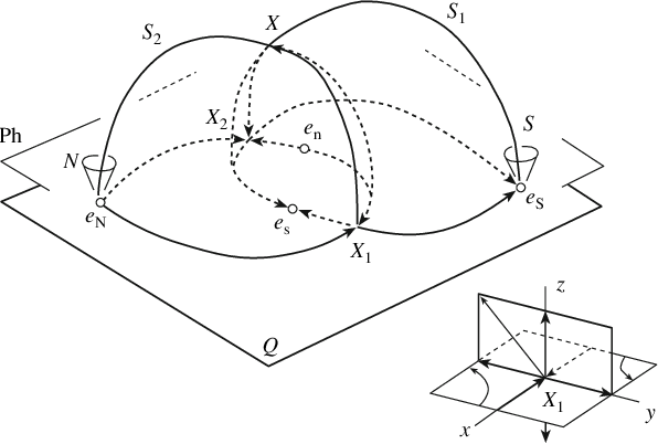 596x402 The Simplest Topological Model For The Large Scale Magnetic Field