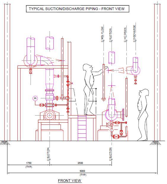 563x621 Centrifugal Pump Piping Design Layout