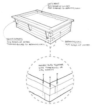 314x363 How To Build A Raised Bed With Benches ~ Juniper Bed Diagram