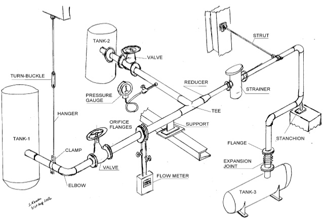 638x442 Pipe Fitting Drawings