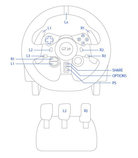 Ps3 Controller Drawing At Getdrawings Com