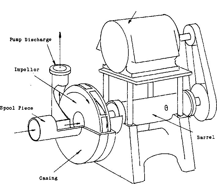 Pump Drawing At Getdrawings Com