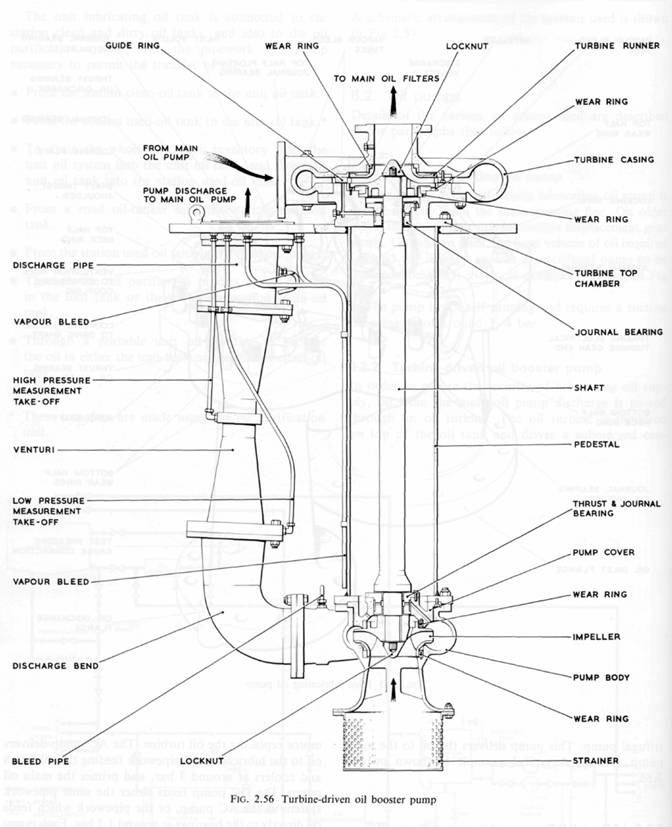 672x827 Turbine Driven Oil Booster Pump Turbine Plant Systems