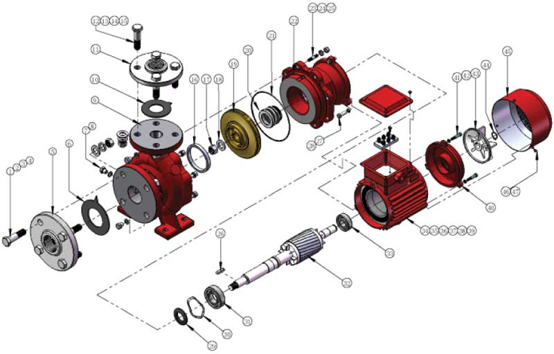 800x511 Kinetic Pump Centrifugal Pumps Why Kinetic Pump
