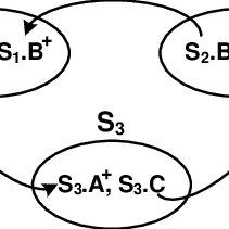 211x211 Figure 5 An Example Of Punctuation Graph Scientific Diagram