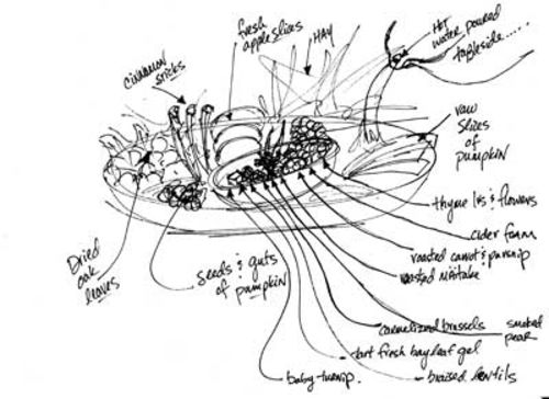 500x364 From Paper To Plate Recipe Sketches From Grant Achatz Of Alinea