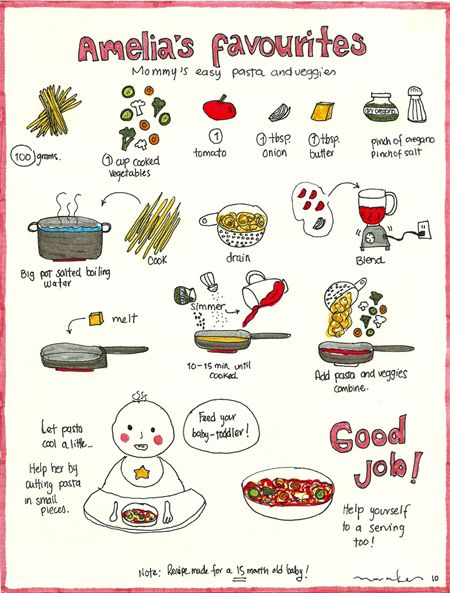 450x593 11 Best Drawing Recipes Images On Illustrated Recipe