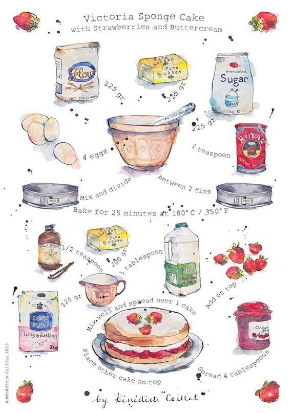 570x807 122 Best Illustration Sweets Images On Dessert
