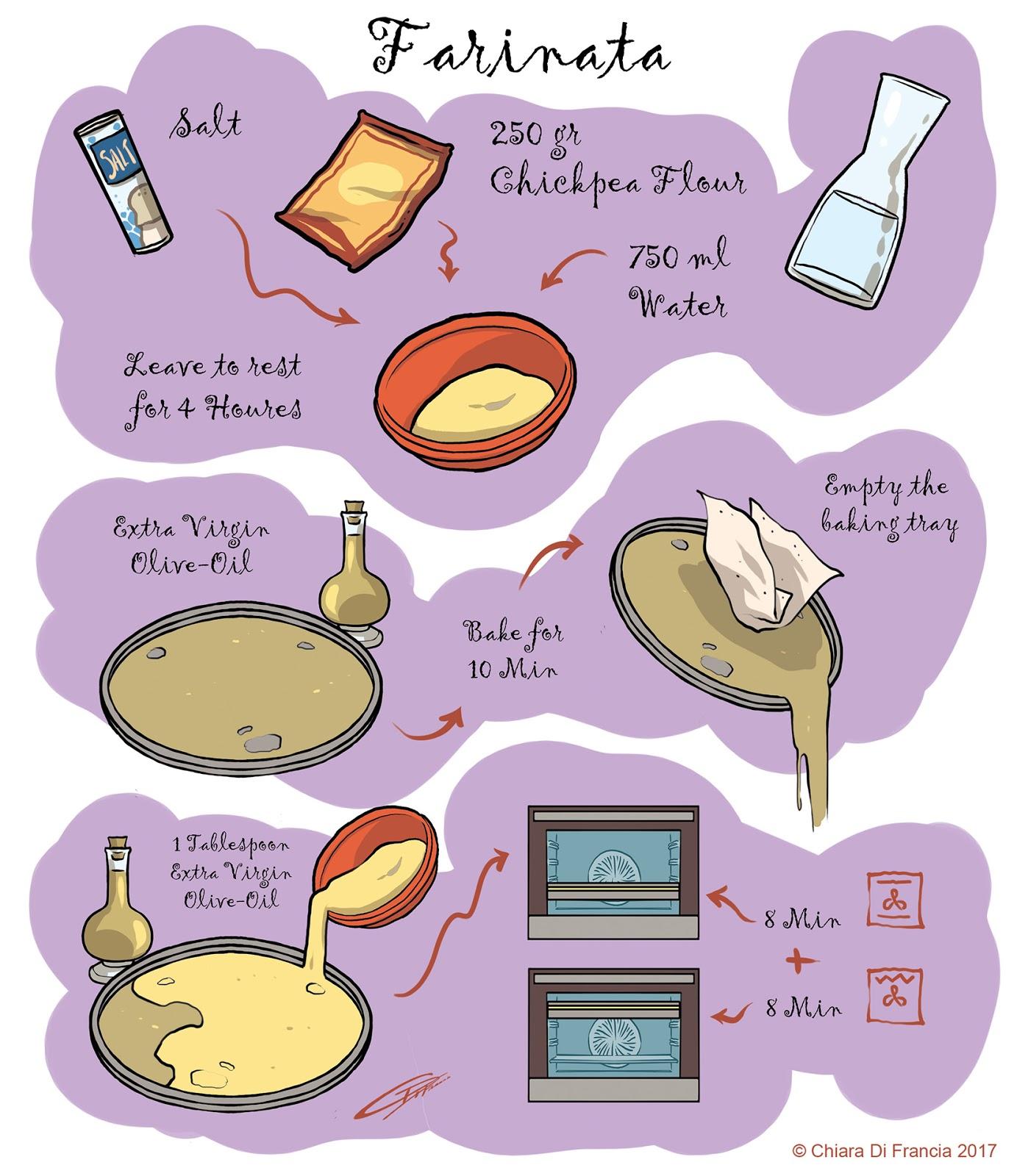 1383x1600 Drawing Recipes