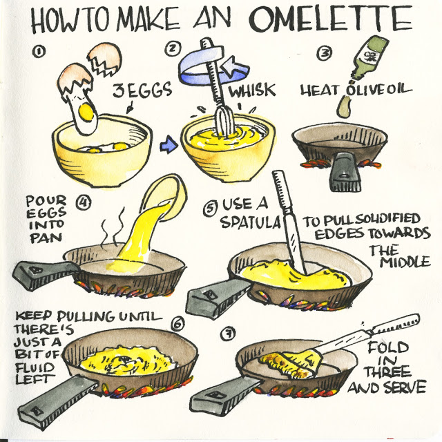 640x640 How To Make An Illustrated Recipe
