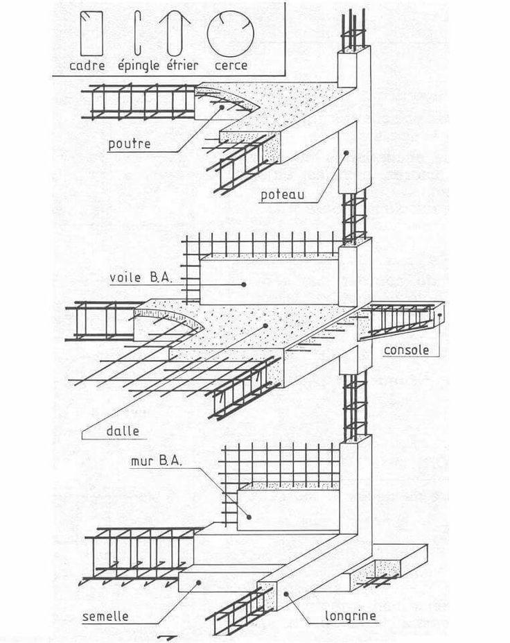 736x927 8 Best Rebar Images On Civil Engineering, Beams