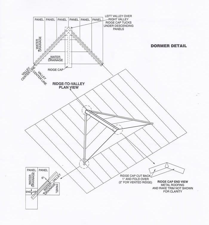 700x752 Drawing Details 3 Metal Building Supplies, Llc