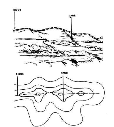 388x432 Figure 8 25. Ridge And Spur.