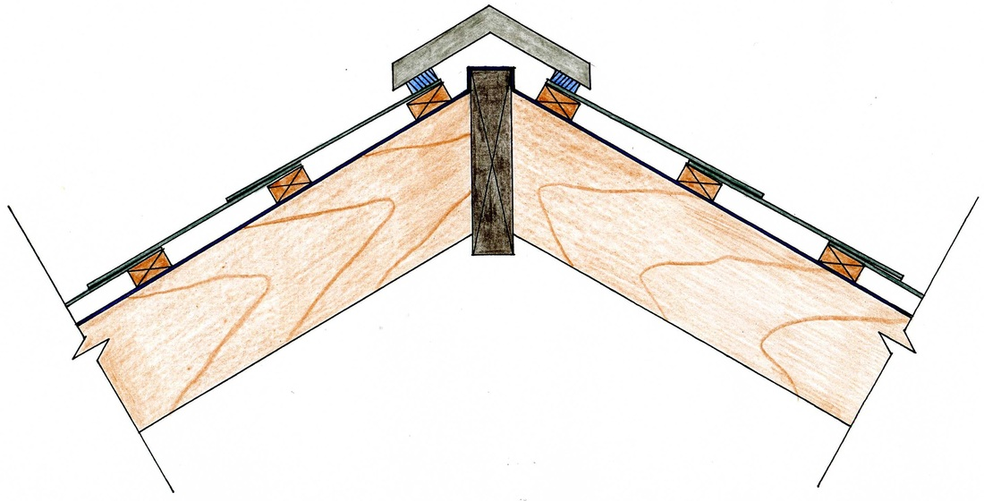 1100x560 Ridge Detail