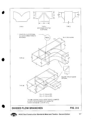 307x399 Photos Smacna Duct Riser Support Detail,